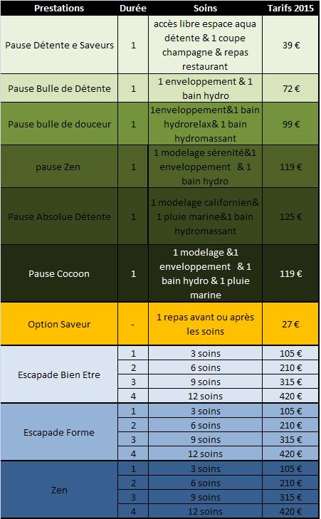 tarifs thalasso 2017 saint jean de Monts